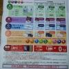 TOKAIホールディングス3167株主優待1