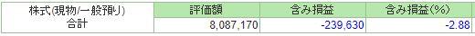 HRN48 20180825損益