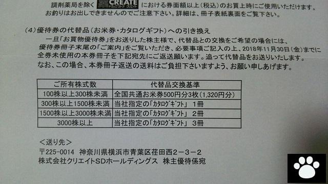 クリエイトSDホールディングス3148株主優待4