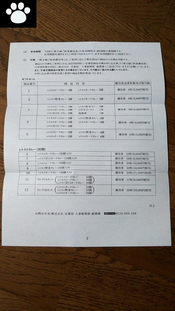 壱番屋7630株主優待5