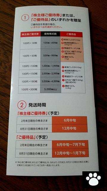 ユナイテッド・スーパーマーケット・ホールディングス3222株主優待3