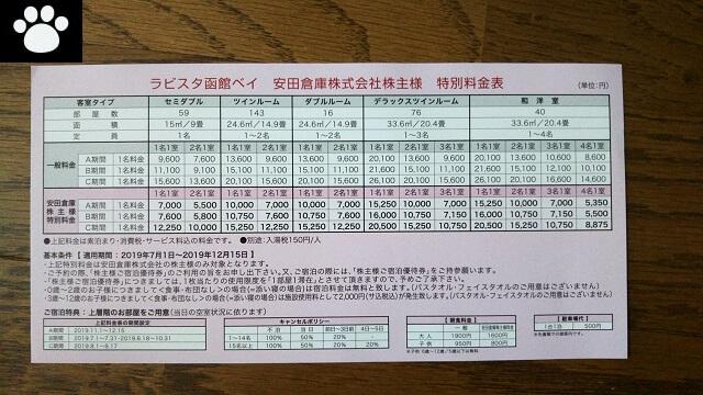 安田倉庫9324株主優待2019082905